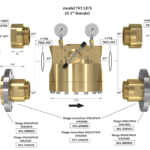 overview parts